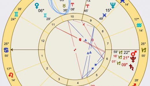 占星術は統計学じゃないYO!