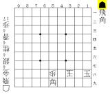 人生で大切なことは将棋から学んだシリーズ(第一弾)