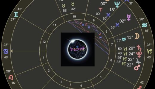 2020年占星術セッション(Xmas特別企画)