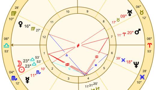 天秤座の新月×パートナーシップ論